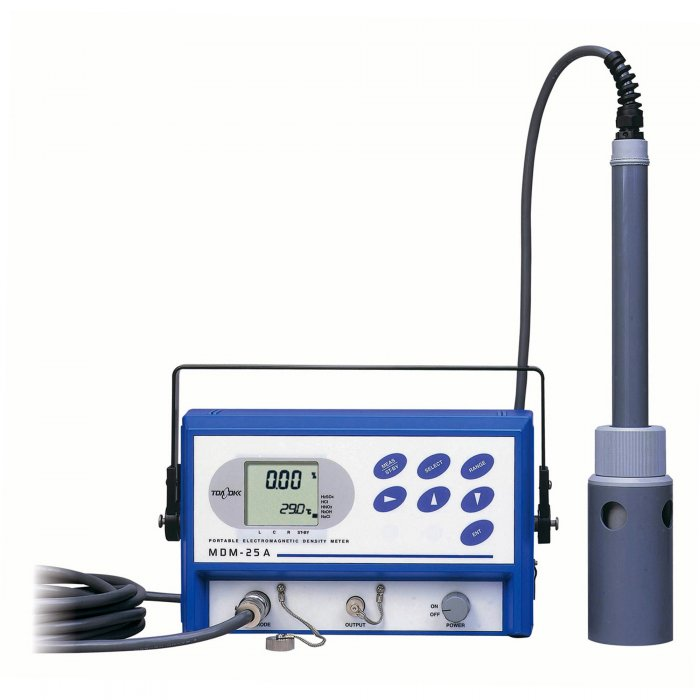 Portable Electromagnetic Meter Model MDM-25A