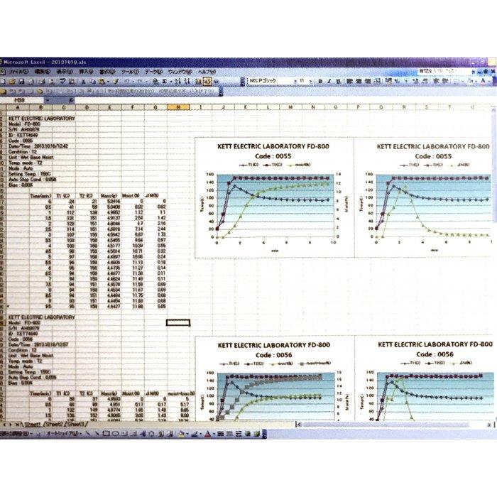 """Data Logger Software """"FDL-02"""""""